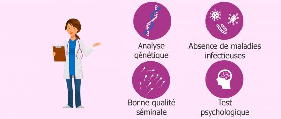 Analyses et tests faits aux donneurs de spermatozoïdes