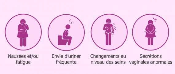 Quelques symptômes de grossesse associés a la nidation