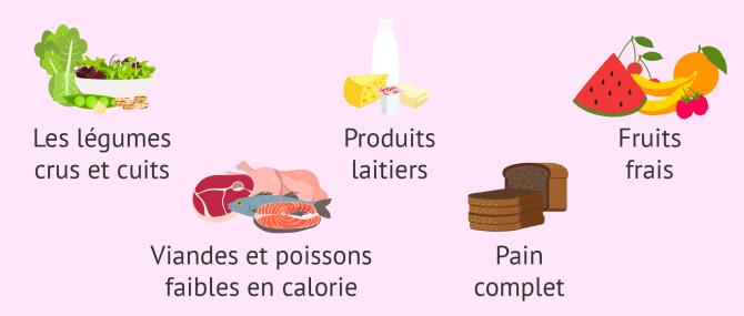 Alimentation pendant la grossesse