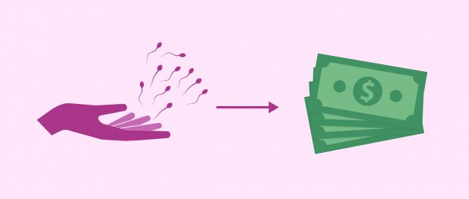 Compensation économique pour le donneur de sperme