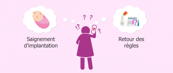 Faire la différence entre le saignement d'implantation et la menstruation