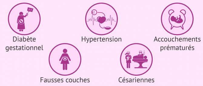 La grossesse d'âge maternel avancé comporte certains risques