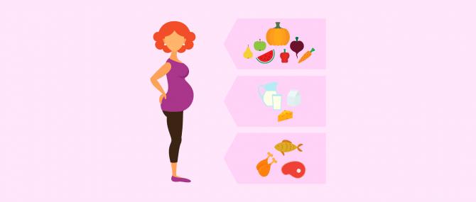 Imagen: Importance du contrôle de l'alimentation