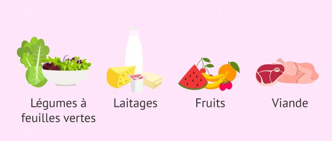 Imagen: Alimentation et grossesse