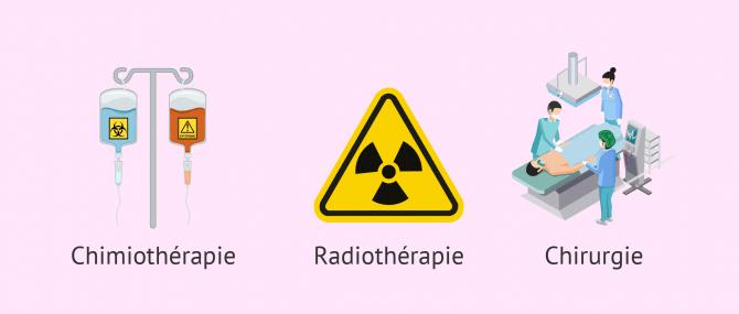 Imagen: therapies contre le cancer