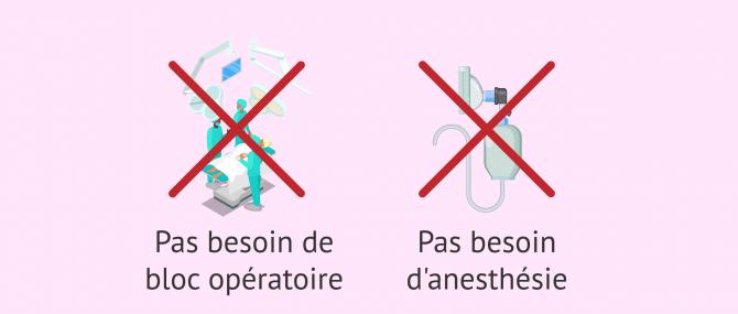 Imagen: pas de bloc, pas d'anesthésie